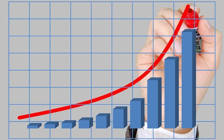 外資系企業では成果を求める