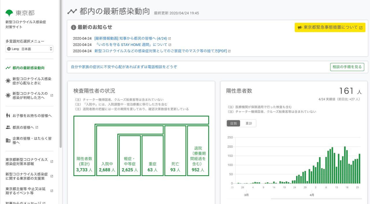 東京都の「新型コロナウイルス感染症対策サイト」