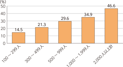 総務省(2019)「平成30年通信利用動向調査」