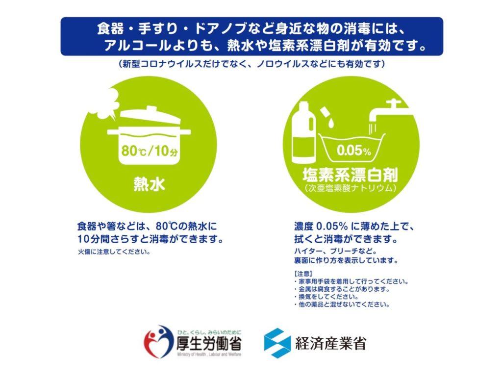 ドアノブやスイッチなど物の消毒には、アルコールよりも熱水や塩素系漂白剤が有効