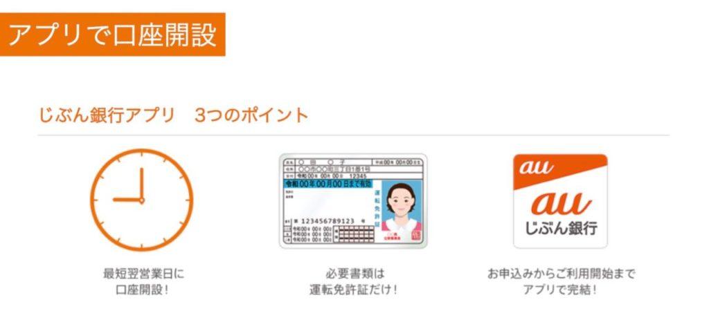 auじぶん銀行の口座開設アプリ