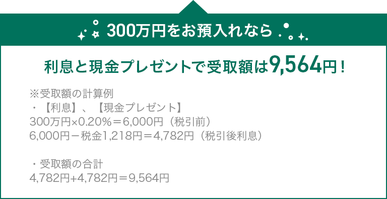 auじぶん銀行定期預金金利実質0.4%キャンペーンの受け取り利息例