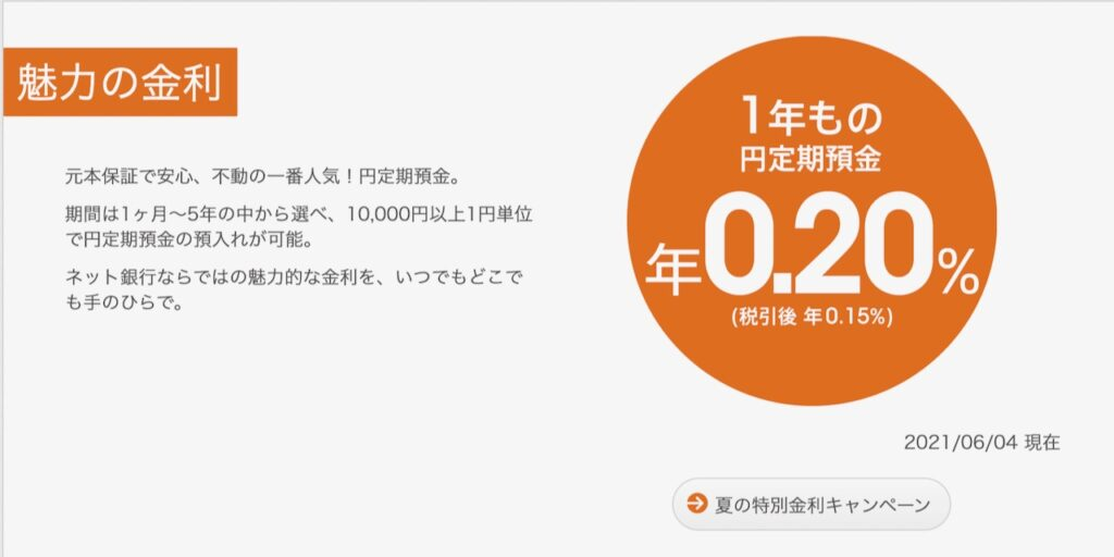 auじぶん銀行 定期預金特別金利0.2%キャンペーンの概要